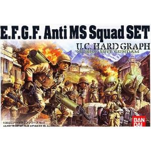 U.C.HG 지구연방군 대MS특기병 세트  [4543112498397]